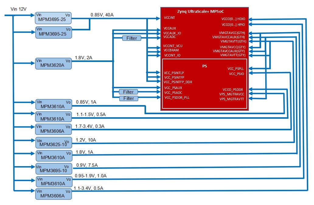 HP Block Diagram