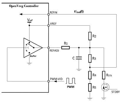 Figure 3: Traditional Analog Control