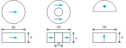 MAG10-Fig3